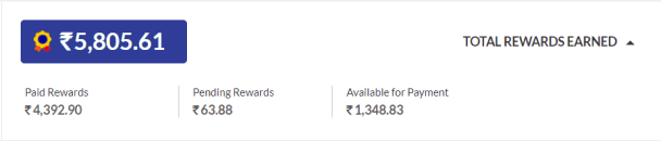 And over Rs.5000 as rewards and gift vouchers